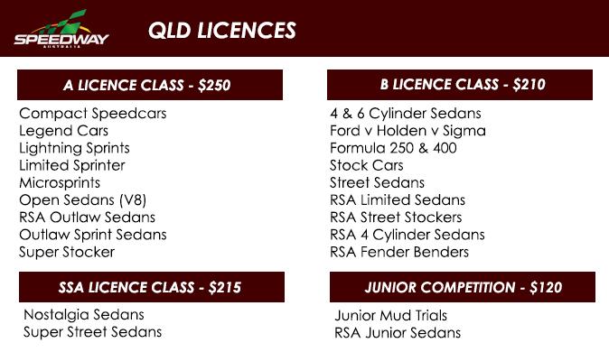 Licence Categories - Speedway Australia